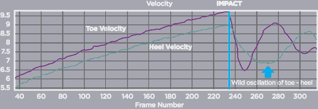steel graph